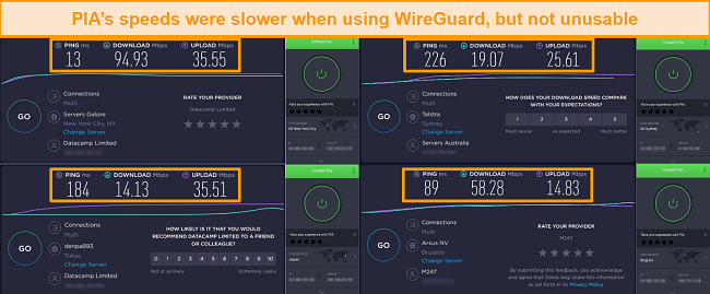 Screen shot of speed test results while connected to a variety of different PIA servers while using WireGuard