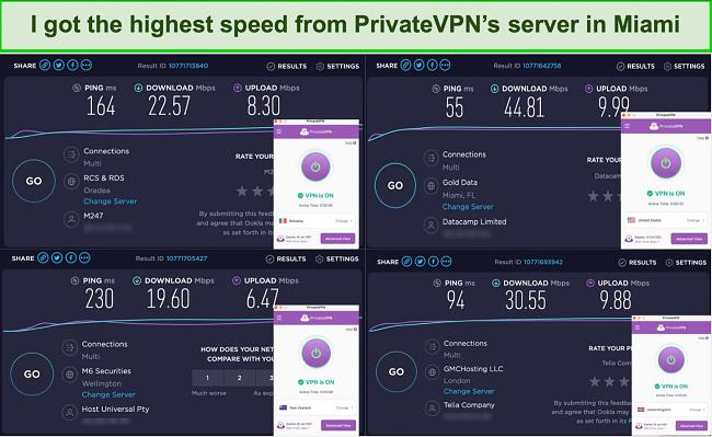 Screenshot of speed tests performed on various PrivateVPN servers