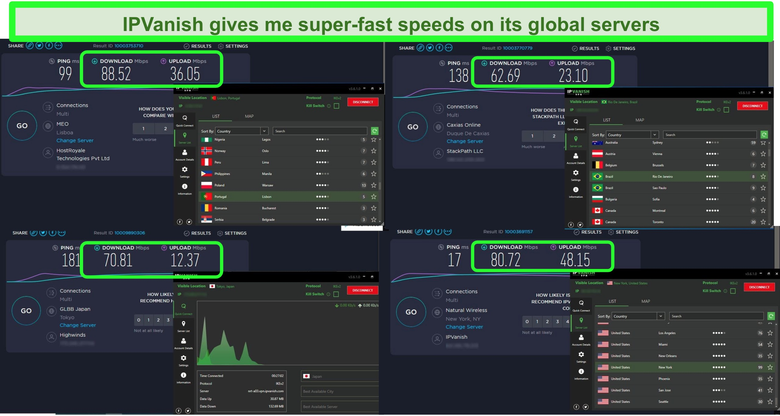 Screenshot of 4 speed tests while connected to various IPVanish servers