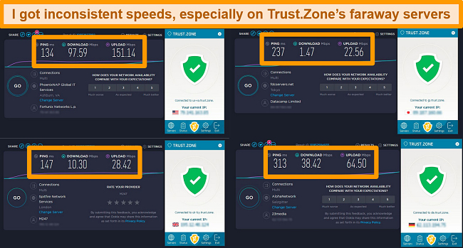 Screenshot of speed tests while Trust.Zone is connected to servers in 4 different countries