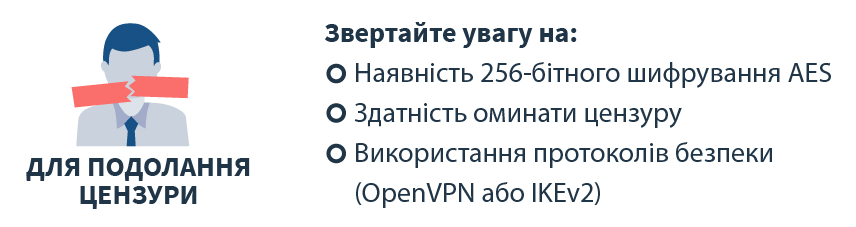 інфографіки про те, як вибрати vpn для обходу цензури