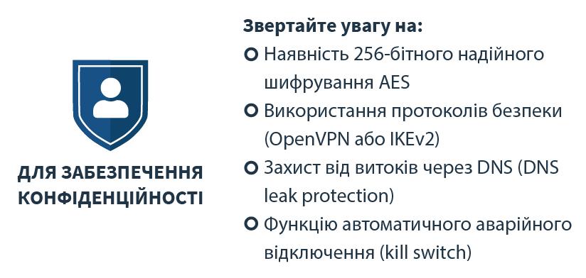 інфографіки про те, як вибрати vpn для конфіденційності