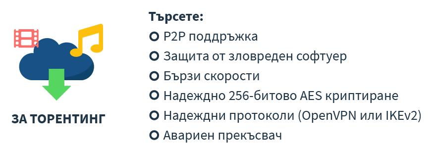 инфографика за това как да изберете vpn за торент