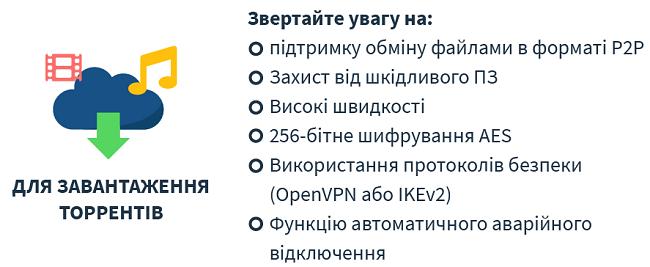 інфографіки про те, як вибрати vpn для торрент