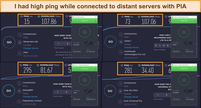 Screenshot of Ookla speed test results with PIA connected to different servers.