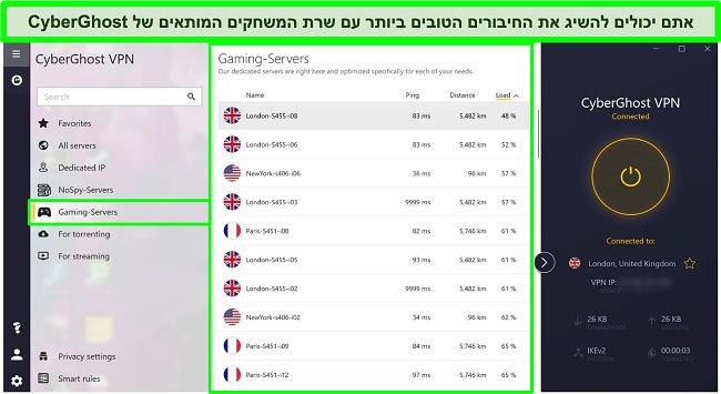 צילום מסך של שרתי המשחקים של CyberGhost עם עומס ממוין לפי סדר יורד