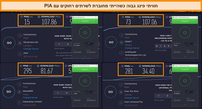 צילום מסך של תוצאות בדיקת המהירות של Ookla עם PIA המחובר לשרתים שונים.