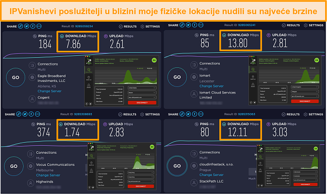 Screenshot of IPVanish's servers in the US, UK, Netherlands, and Hong Kong and speed test results