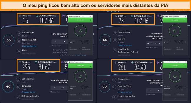 Captura de tela dos resultados do teste de velocidade Ookla com PIA conectado a diferentes servidores.