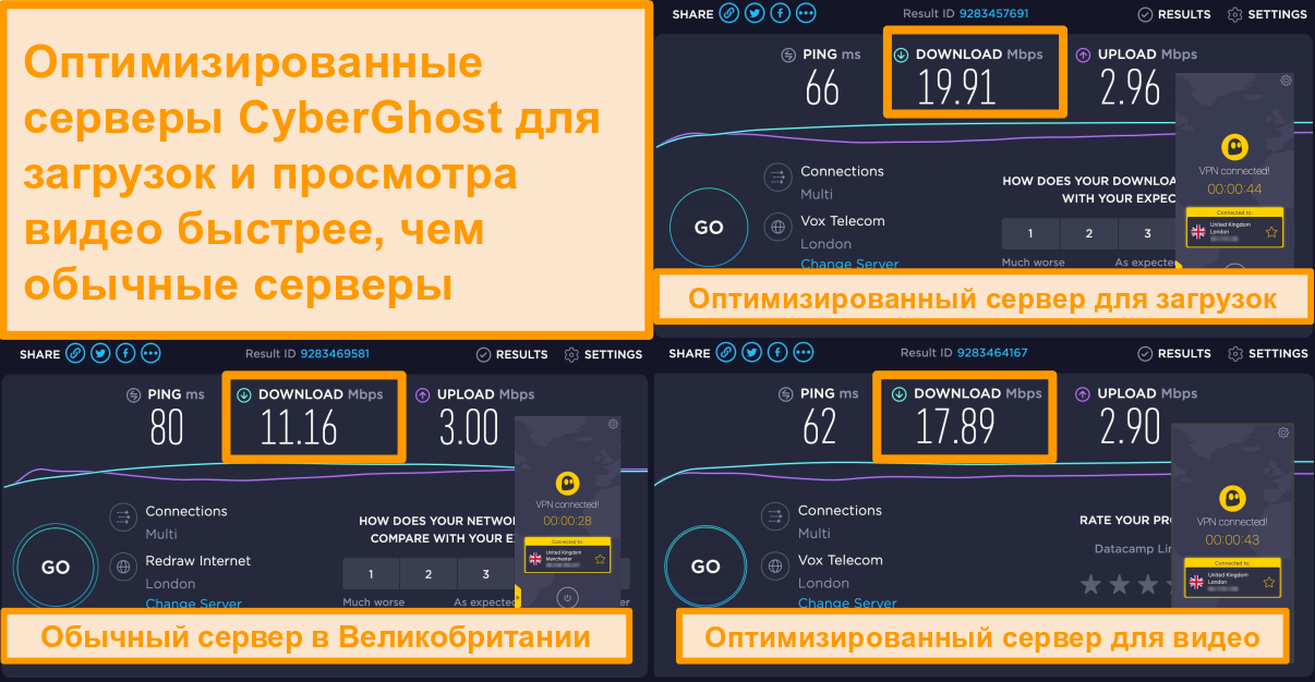 Screenshot of CyberGhost's regular and optimized servers for streaming and downloading in the UK, and speed test results