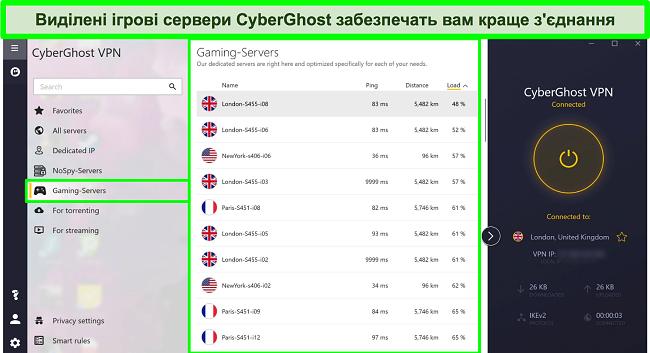 Скріншот ігрових серверів CyberGhost із завантаженням, відсортований за спаданням