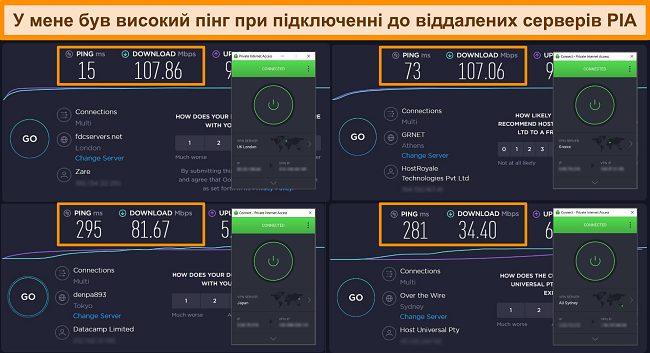 Скріншот результатів перевірки швидкості Ookla з PIA, підключеними до різних серверів.