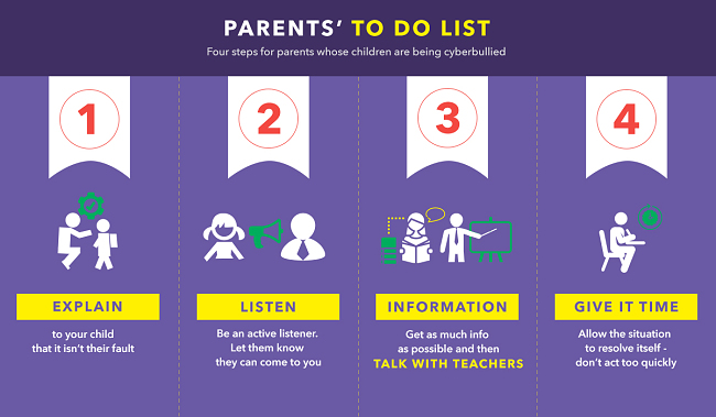 Infographic of parent's to do list