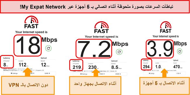لقطة شاشة لاختبارات السرعة أثناء الاتصال بشبكة المغتربين الخاصة بي