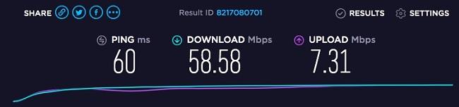 Test prędkości Avast SecureLine VPN - optymalna lokalizacja