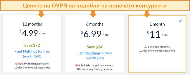 Екранна снимка на опциите за ценообразуване на OVPN