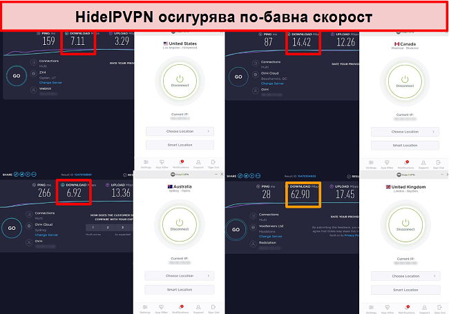 Екранна снимка на тестове за скорост HideIPVPN в 4 сървърни местоположения.