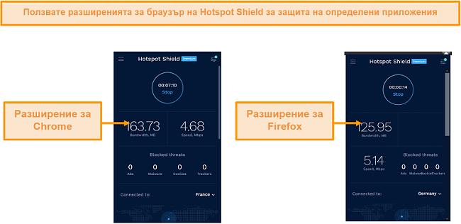 Екранна снимка на разширенията на браузъра на Hotspot Shield за Chrome и Firefox.
