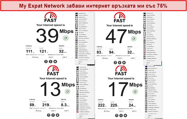 Екранна снимка на тестовете за скорост My Expat Network на различни сървъри