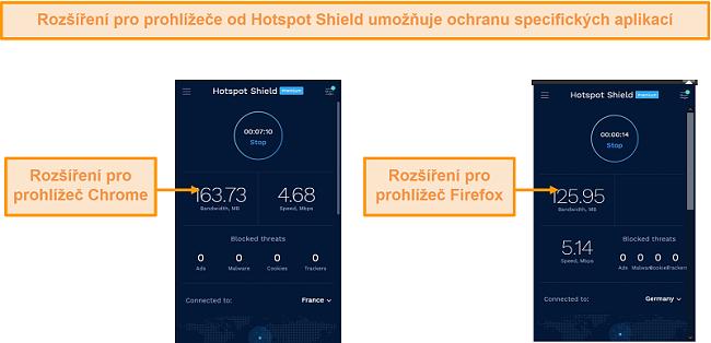 Screenshot z rozšíření prohlížeče Hotspot Shield pro Chrome a Firefox.