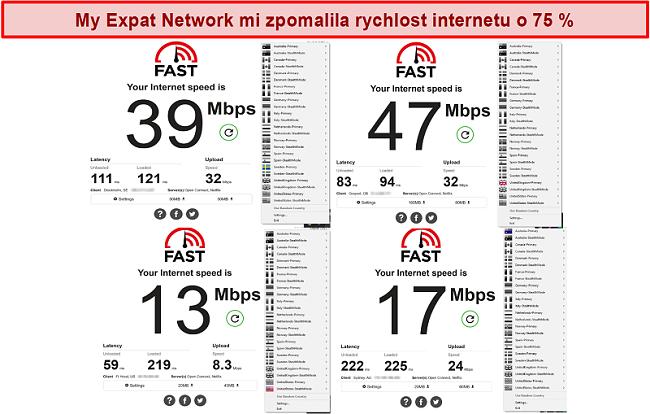 Screenshot testů rychlosti mé sítě Expat na různých serverech