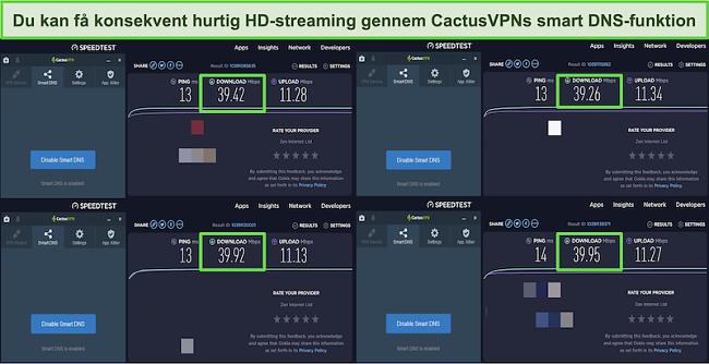 Skærmbillede af 4 hastighedstest, mens du er tilsluttet CactusVPNs smarte DNS-servere