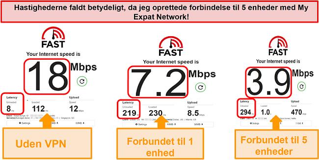 Skærmbillede af hastighedstest, mens du er tilsluttet My Expat Network