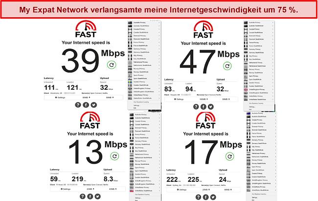 Screenshot der Geschwindigkeitstests von My Expat Network auf verschiedenen Servern