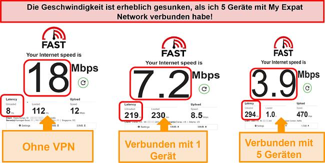 Screenshot von Geschwindigkeitstests, während eine Verbindung zu My Expat Network besteht