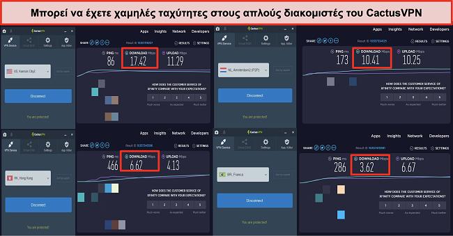 Στιγμιότυπο οθόνης με χαμηλές ταχύτητες στους κανονικούς διακομιστές του CactusVPN