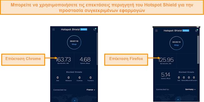 Στιγμιότυπο οθόνης των επεκτάσεων του Hotspot Shield για Chrome και Firefox.