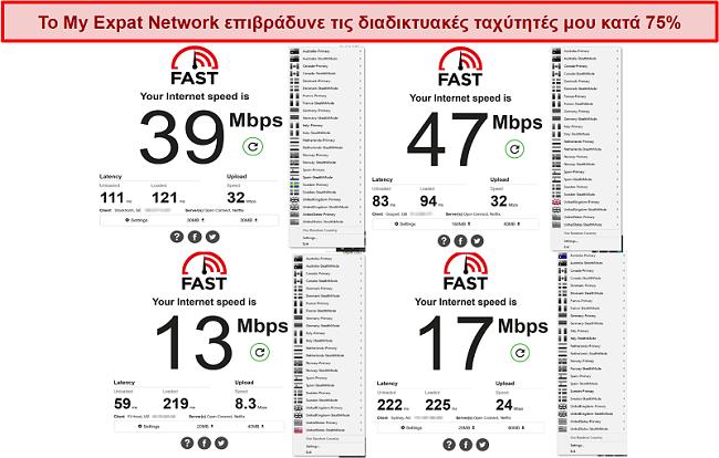 Στιγμιότυπο οθόνης των δοκιμών ταχύτητας My Expat Network σε διαφορετικούς διακομιστές
