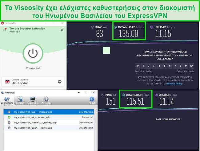 Στιγμιότυπο οθόνης των αποτελεσμάτων δοκιμής ταχύτητας ενώ συνδέεται με διακομιστές του Express VPN στο Ηνωμένο Βασίλειο μέσω του Viscosity και του ExpressVPN