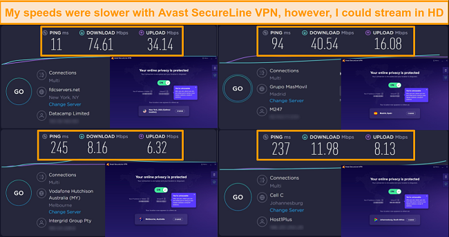 Screenshot of Avast SecureLine VPN speed test results showing the speeds dropped the further away from my location