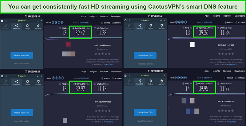 Screenshot of 4 speed tests while connected to CactusVPN's smart DNS servers