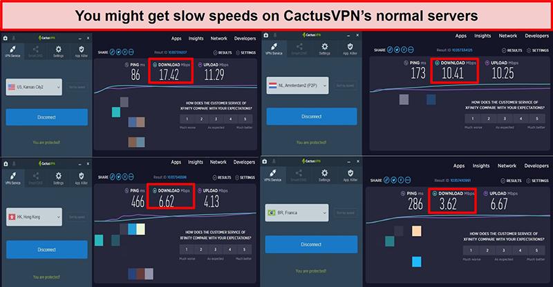 Screenshot of slow speeds on CactusVPN's normal servers