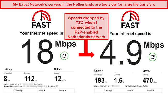Screenshot of My Expat Network's slow torrenting Netherlands servers