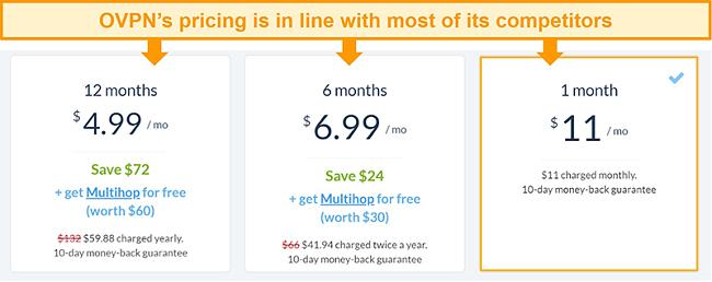 Screenshot of OVPN's pricing options