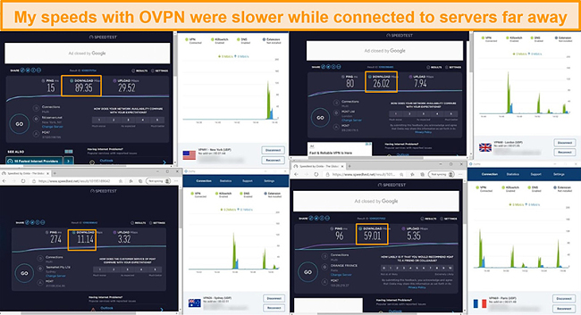 Screenshot of 4 speed tests while connected to OVPN