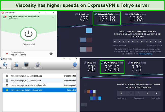 Screenshot of speed test results while connected to Express VPN's Japan servers through both Viscosity and ExpressVPN
