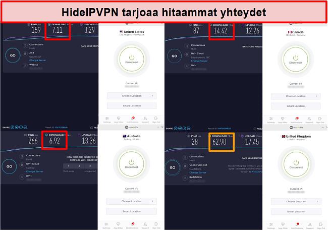 Näyttökuva HideIPVPN-nopeustesteistä 4 palvelimen sijainnissa.