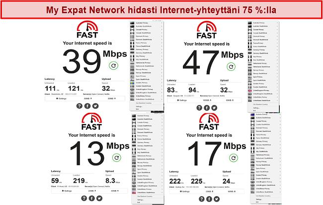 Näyttökuva My Expat Network -nopeustesteistä eri palvelimilla
