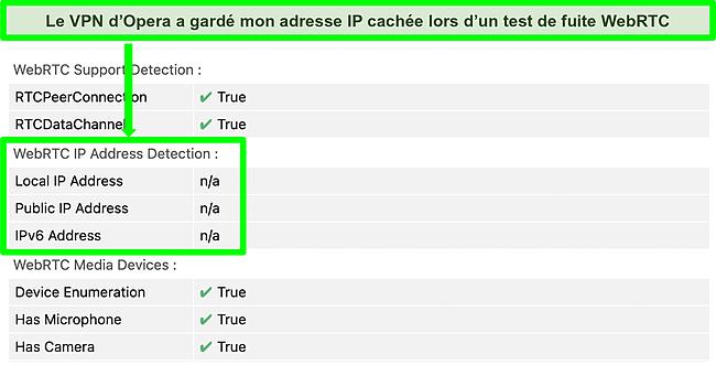 Capture d'écran d'OperaVPN réussissant le test de fuite WebRTC.