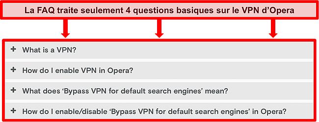 Capture d'écran des FAQ d'Opera VPN.