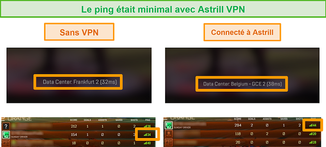 Capture d'écran d'Apex Legends et de Rocket League pings lorsqu'ils sont déconnectés et connectés à un serveur VPN Astrill local.