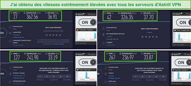 Capture d'écran de 4 tests de vitesse avec les serveurs Astrill de Francfort, Londres, New York et Sydney.