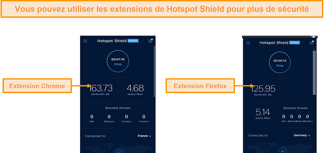 Capture d'écran des extensions de navigateur de Hotspot Shield pour Chrome et Firefox.