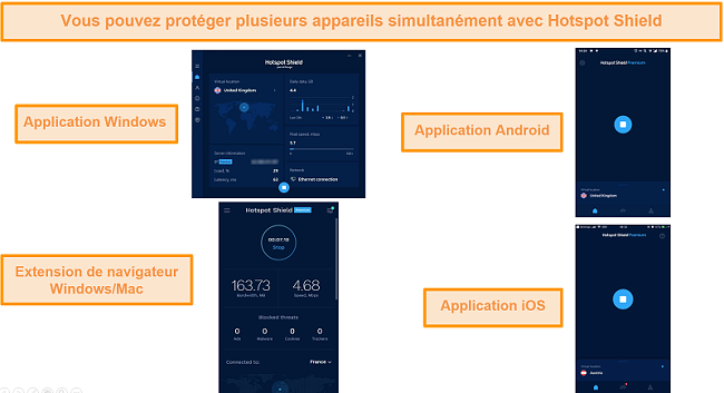 capture d'écran de l'application Hotspot Shield sur Windows, Android, Mac et iOS.