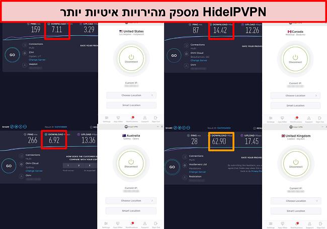 צילום מסך של בדיקות מהירות HideIPVPN על פני 4 מיקומי שרתים.