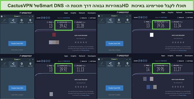 צילום מסך של 4 בדיקות מהירות כשהוא מחובר לשרתי ה- DNS החכמים של CactusVPN